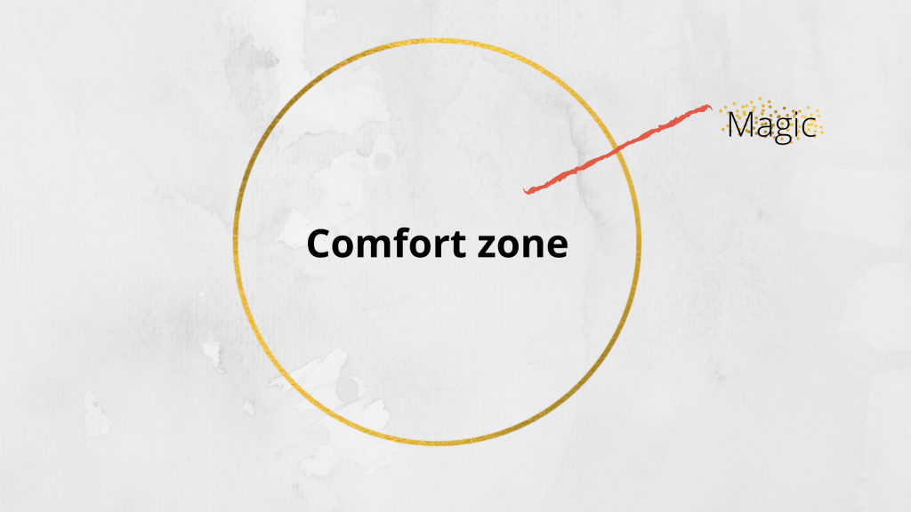 Live begins at the end of our comfort zone